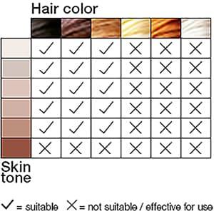Cómo sé si el color de mi piel sirve para esta depiladora láser